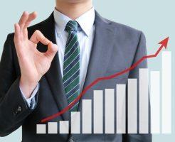 トライオートFXやETFで利益収益増大UP
